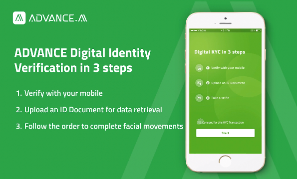 How does ADVANCE Digital Identity Verification work?